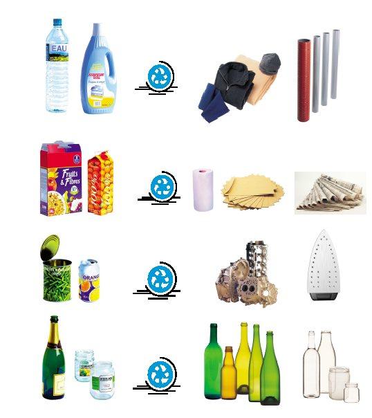 Populaire Cap-sizun.fr -Le tri et le recyclage GA28